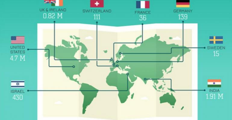 How FinTech Disrupted the World