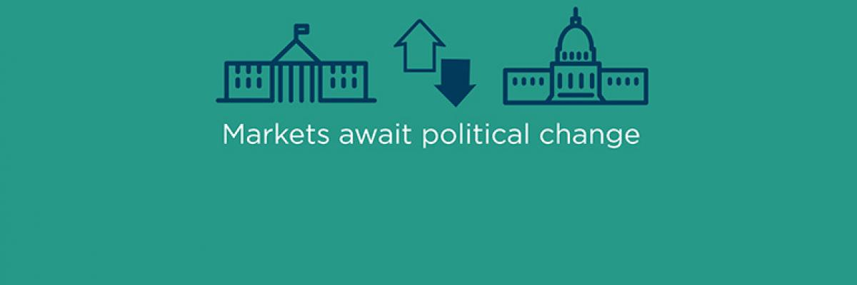 Client Conversation: The Election and its Effect on the Markets