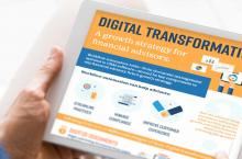 Digital transformation infographic
