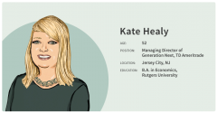 Kate-Healy