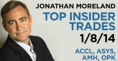 Top Insider Trades 1/8/14: ACCL, ASYS, AMH, OPK