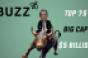 Dave Portnoy BUZZ ETF