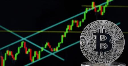 bitcoin markets