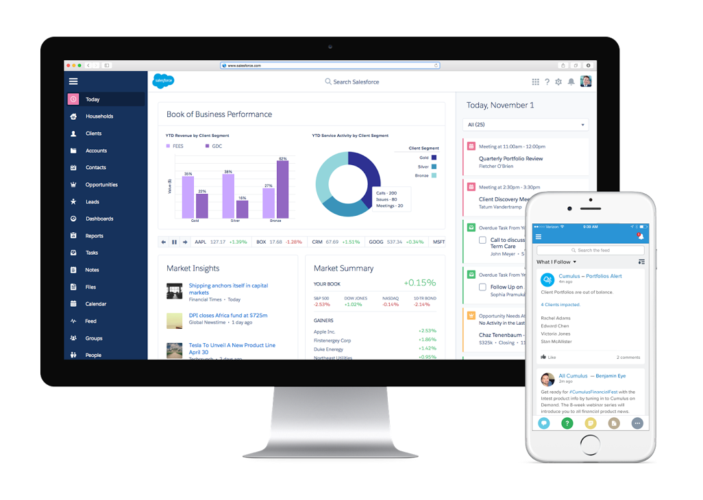 Salesforce To Launch New Advisor Centric Platform Wealth