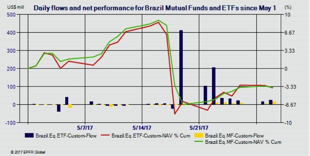 brazilian wealth management industry to prosper Insight into how both sides' best interests can ultimately prosper portfolio management powerhouses features er str rtf aaeet eruses in early 2016 we added the brazil index (ewz) as one of our (canaccord genuity wealth management) years in the industry: 25 years as a pm: 8.