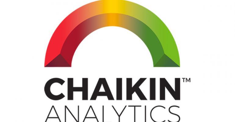 Chaikin Analytics