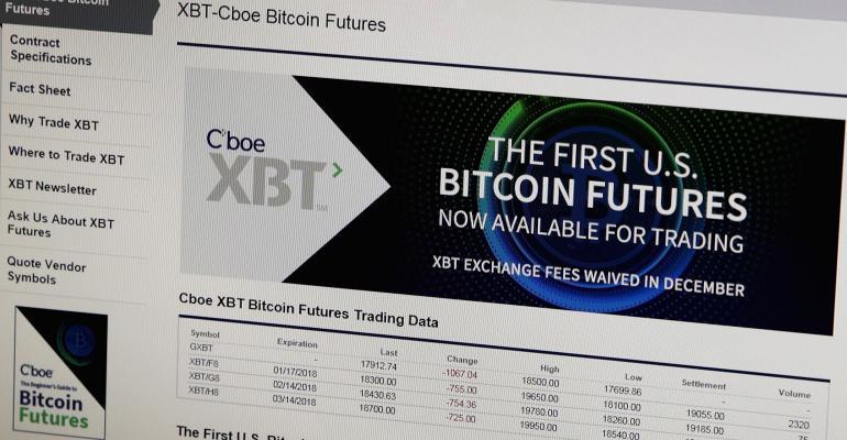 CBOE bitcoin futures trading