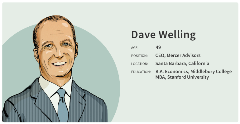 dave-welling-wealth-advisor