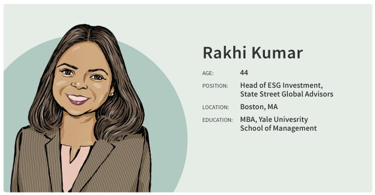 rakhi-kumar-wealth-advisor
