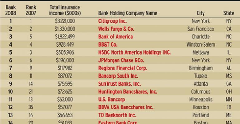 Banking on Insurance