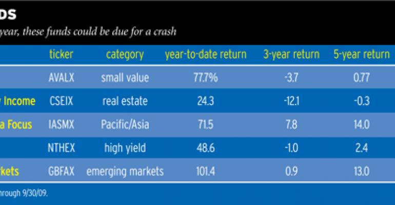 Mutual Funds to Sell or Avoid