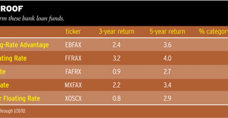 Bond Funds Facing Bleak Prospects?