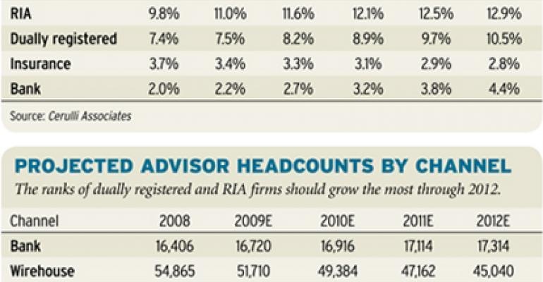 Top 100 Indie B/d Advisors 2010: Savoring Independence