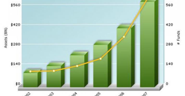 ETFs Will Dampen B/D Profits. How Will That Affect You?