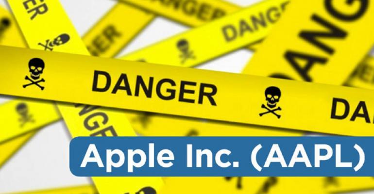 Danger Zone 5/15/2013: Apple Inc. (AAPL)