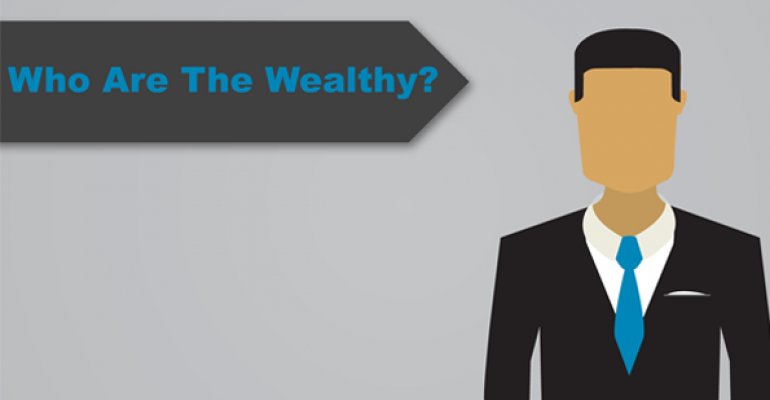 INFO GRAPHIC: Who are the Wealthy?