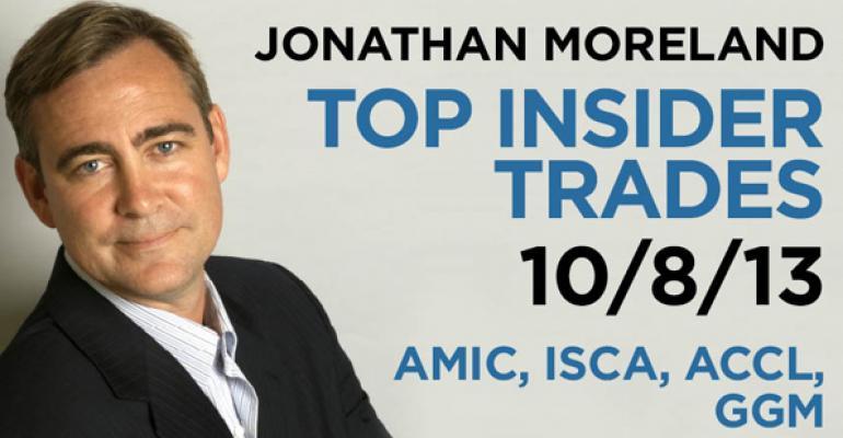 Top Insider Trades 10/8/13: AMIC, ISCA, ACCL, GGM