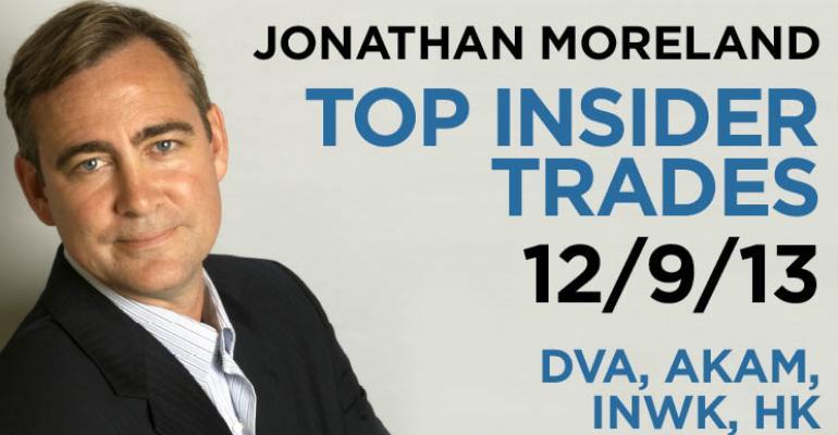 Top Insider Trades 12/9/13: DVA, AKAM, INWK, HK