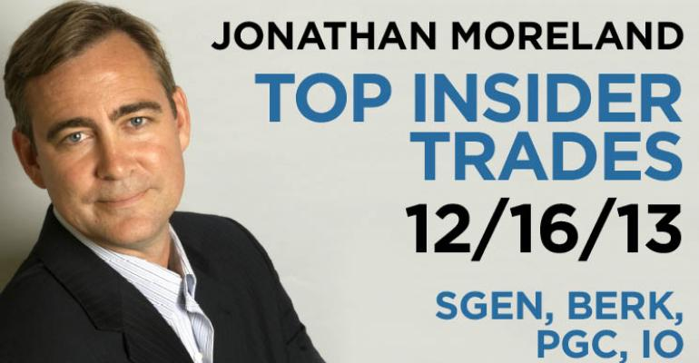 Top Insider Trades 12/16/13: SGEN, BERK, PGC, IO