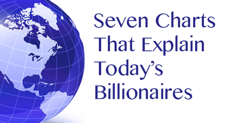 Seven Charts That Explain Today's Billionaires