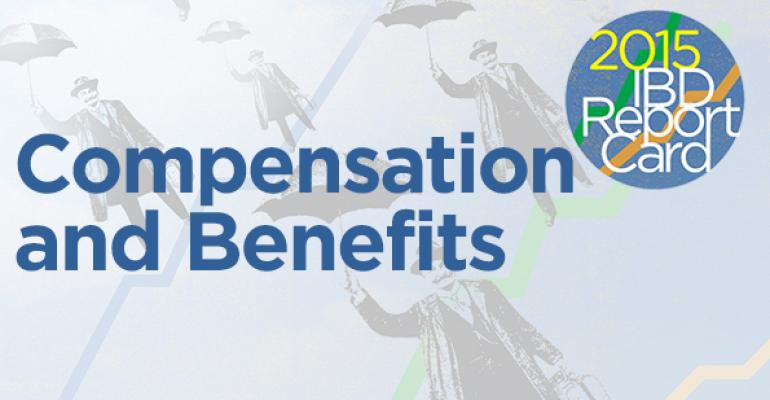 2015 IBD Report Card: Compensation and Benefits Ranking