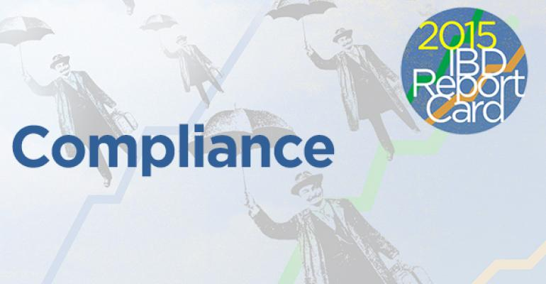 2015 IBD Report Card: Compliance Ranking
