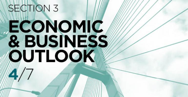 Part 4: Expected Growth Rate of Advisory Business Over the Next Year