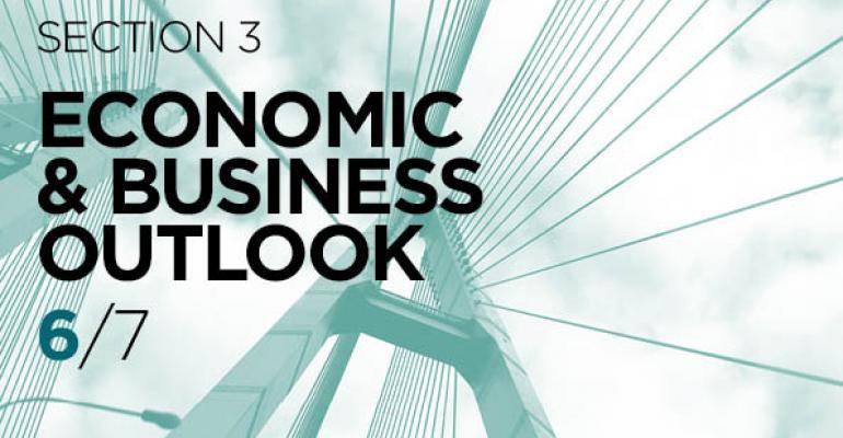 Part 6: Biggest Threats to Advisors' Businesses