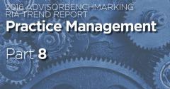 Average Advisors' Written Plans and Procedures
