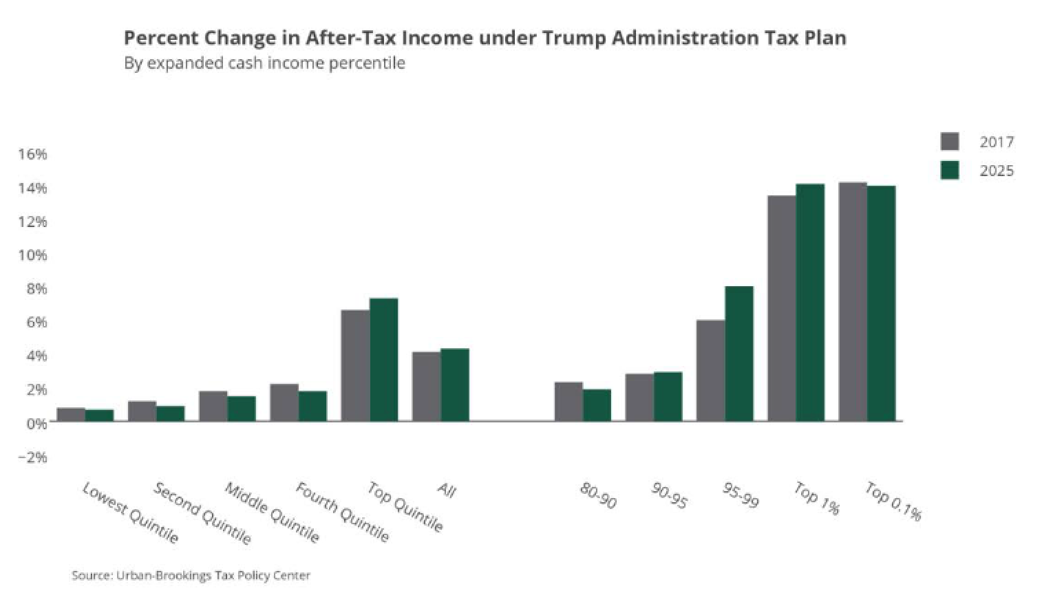 income tax administration and scale business The impact of vat compliance on business income tax the time needed to this study also uses data on tax administration which is.