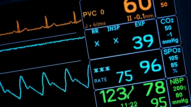 Strong Vital Signs in the Healthcare Market | Wealth ...