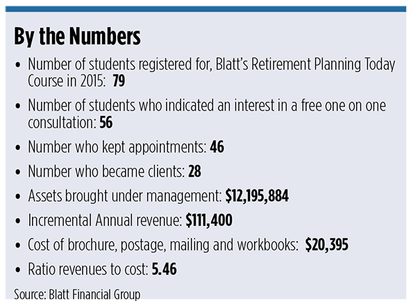 Finding New Clients on Campus | Wealth Management